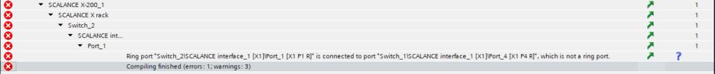 MRP RIng Port Error