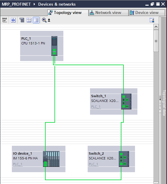 MRP Topology view